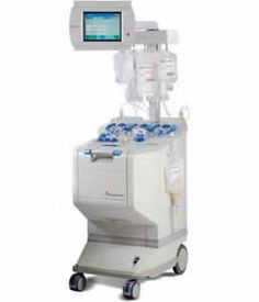 Medical Devices Market Research Reports & Consulting