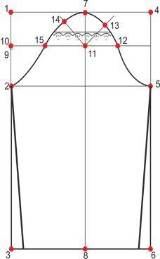 Построение выкройки основы рукава к блузам.