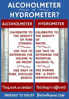 Alcoholmeters and hydrometers look the same but are totally different: Use an alcoholmeter to figure out the proof of a distilled spirit, and use a hydrometer during fermenting to determine the potential alcohol %. Moonshine Still Plans, Copper Moonshine Still, How To Make Moonshine, Moonshine Mash Recipe, Homemade Moonshine, Home Distilling, Distilling Alcohol, Homemade Whiskey, Homemade Liquor