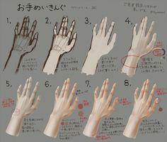 手のメイキング [1]