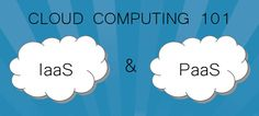 Platform as a Service (PaaS) and Infrastructure as a Service (IaaS) are cloud computing service models that allow users to utilize hardware and software resources over a medium such as the internet in the form of a 'service'. Platform As A Service, Cloud Computing Services, Software, Coding, Clouds, Frame, Internet, Hardware, Models