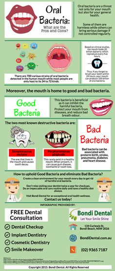 Oral Bacteria: What are the Pros and Cons? http://www.bondidental.com.au/