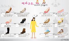 다양한 여자구두 종류 '이렇게 많아?' [인포그래픽] #shoes  #Infographic ⓒ 비주얼다이브 무단 복사·전재·재배포 금지