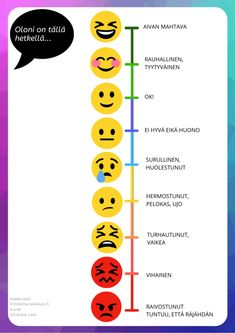 tunnemittari-emoji Early Education, Early Childhood Education, Kids Education, Special Education, Finnish Grammar, Finnish Language, Feelings Chart, Feelings And Emotions, Learn Finnish