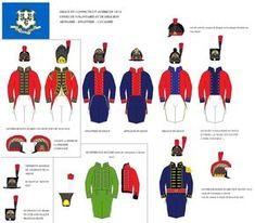 Ce site contient des informations sur la guerre de 1812, sur les batailles, les campagnes, les navires et armements des bélligérants et leurs uniformes