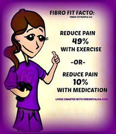 Exercise is better than drugs for fibromyalgia symptoms treatment. Fibromyalgia Medication, Fibromyalgia Disability, Fibromyalgia Pain Relief, Fibromyalgia Flare, Disability Awareness, Best Friend Poems, Chronic Fatigue, Chronic Illness, Health Education