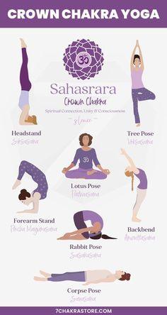 Chakra Yoga, Chakra Meditation, Les Chakras, Yoga For Chakras, Kundalini Yoga Poses, How To Open Chakras, Yoga Training, Chakra Affirmations, Yoga Mantras