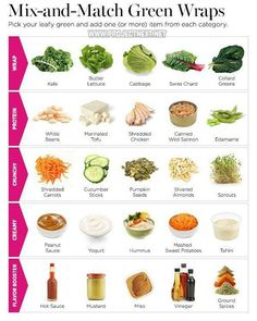 Healthy Wraps chart. So cool!