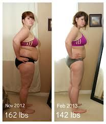 1000+ images about Fitness & body transformation on ...