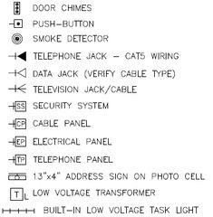 Electrical Symbols - Electrical Switches AutoCAD Symbols ...