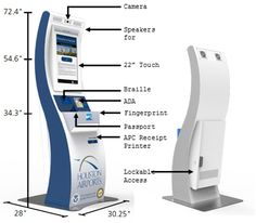 Industry Perspective: Automated Passport Control Kiosks Simplify Customs Operations