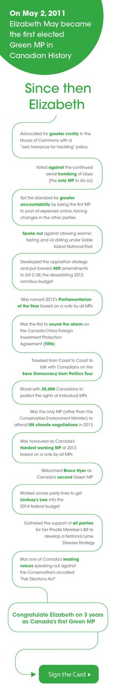 Congratulations Elizabeth May on 3 years as an MP #cdnpoli #infographic