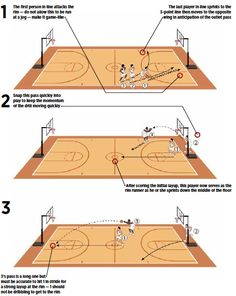 Work on attacking layups, outlet passes, running the floor, accurate passes, scoring in transition and conditioning in this all-encompassing drill WHY USE Basketball Games Online, Basketball Systems, Basketball Workouts, Basketball Skills, Basketball Coach, Basketball Uniforms, Basketball Conditioning, Fixed Bike, Fixed Gear