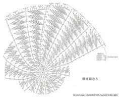 grafico de gorro crochet