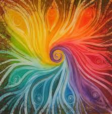 Image result for chakra colour wheel