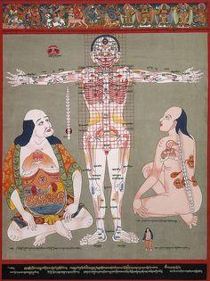 """Vulnerable Points""--Tibetan Medical Paintings by Nepalese tangka artist Romio Shrestha"