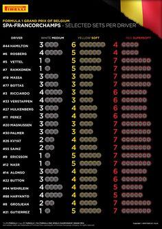 Pirelli опубликовала выбор резины для Гран-при Бельгии  https://race24.ru/news/f1/1804/