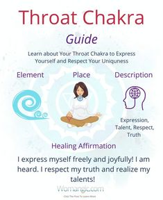 Have you struggled with expressing yourself? Learn about your Throat Chakra to gain more Confidence. Chakra, Chakra Balancing, Root, Sacral, Solar Plexus, Heart, Throat, Third Eye, Crown, Chakra meaning, Chakra affirmation, Chakra Mantra, Chakra Energy, Energy, Chakra articles, Chakra Healing, Chakra Cleanse, Chakra Illustration, Chakra Base, Chakra Images, Chakra Signification, Anxiety, Anxiety Relief, Anxiety Help, Anxiety Social, Anxiety Overcoming, Anxiety Attack