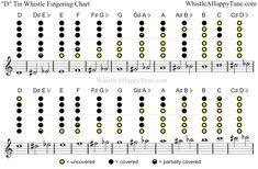 concerning hobbits guitar tab pdf