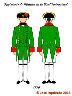 Milicias disciplinadas de la Real Universidad,  1780
