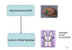 The Science of Bad Neuroscience | Neurobonkers.com