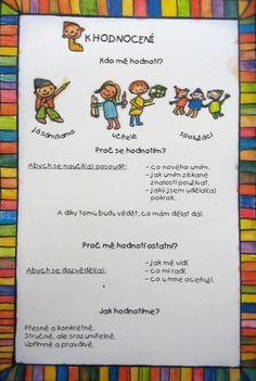 Projekt Kvalita I: Portfoliové hodnocení na ZŠ Klíček Bullet Journal, School, Schools