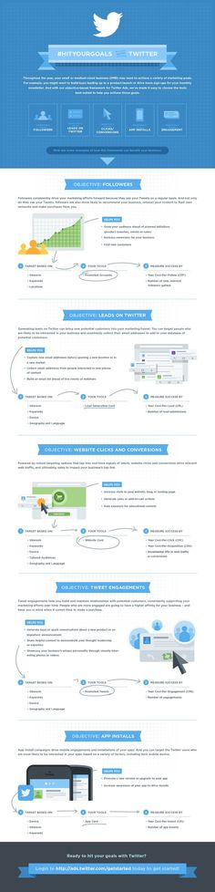 Hit Your Goals With Twitter - #infographic #SocialMedia #Twitter