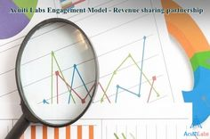 Engagement models - You have an idea, but unsure on how to build it into profitable business. Business Technology, Cloud Based, Labs, Models, Engagement, Templates, Labradors, Engagements, Labrador