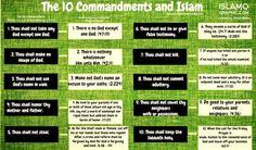 The 10 Commandments & Islam