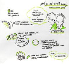 Graphic facilitation: Marianna Poppitz @ Software Asset Management Strategies - SAMS (2016) #CometAG #GreenField #IT