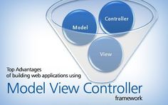 MVC Framework is built upon a proven MVC design-pattern. ASP.NET had one major defect where it uses HTML size of controls and view state. View state stores all the HTML rendered data and the final HTML gets too large. If there is a slow internet connection, the load time is delayed. This is taken care in MVC framework. Learn more about the other top advantages of building web applications using MVC framework. #ASP #NET #development #programmer