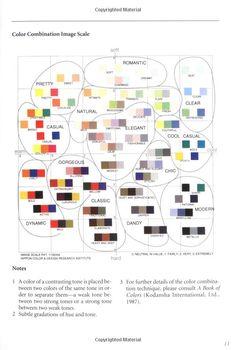 Color Image Scale: Shigenobu Kobayashi: 9784770015648: Amazon.com: Books Hue Color, Colour Pallete, Color Combinations, Color Schemes, Mood And Tone, Color Me Beautiful, Digital Painting Tutorials, Color Harmony, Chart Design