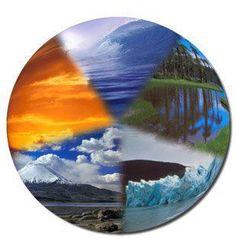 Recursos Naturais Renováveis - CENED - Meio Ambiente Online