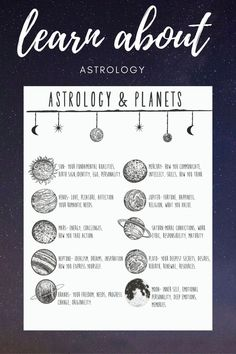 Astrology Book Of Shadows Pages, Astrology Basics, Birth Charts, Witch Supplies Reference Page, Basi