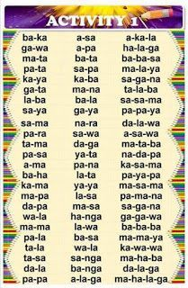 Teacher Fun Files: Remedial Reading in Filipino Reading Comprehension Grade 1, 1st Grade Reading Worksheets, Grade 1 Reading, Kindergarten Reading Activities, Reading Practice, Reading Lessons, Reading Passages, Preschool Writing, Tagalog Words