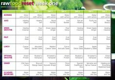 #ClippedOnIssuu from RAW FOOD RESET 21 DAY RAW CLEANSE  MEAL PLAN