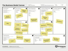 Sony corporation new business model canvas proposal power point business model canvas toneelgroepblik Choice Image