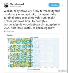 Szczepionki Best Memes, Periodic Table, Lol, Good Things, Humor, Education, Periodic Table Chart, Periotic Table, Humour