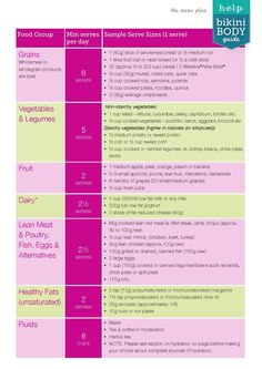 ISSUU - Kayla itsines healthy eating and lifestyle plan by marianmeseguer