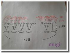お花みたいな☆フリルたっぷりのヘアゴム♪の作り方 手順 5 編み物 編み物・手芸・ソーイング ハンドメイドカテゴリ ハンドメイド、手作り作品の作り方ならアトリエ