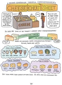 For when you want to buy nice cheese and not embarrass yourself: