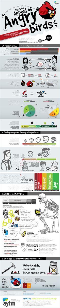Resultados da Pesquisa de imagens do Google para http://infographicsonline.com/wp-content/uploads/2011/09/play-angry-birds-game-online-addiction-infographic.png