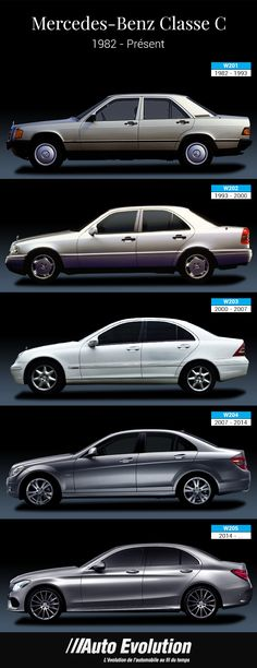 Evolution de la Mercedes Benz Classe C Mercedes Benz C Class Evolution #Mercedes