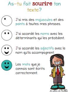 Le cahier de Pénélope: Je fais sourire mon texte!!! French Immersion, Language, Teacher, Education, School, Alphabet, Dining Room, Farmhouse, Formative Assessment