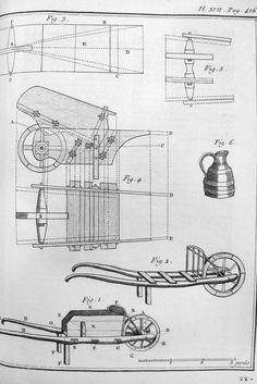Afbeeldingsresultaat voor 18th century wheelbarrow plans