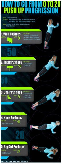 Push-Ups Guide - How to Build Up to a Push-Up   #weightloss #loseweight #howtoloseweight #bodyweightworkout #pushup #fitness #fitspo #customworkout #WeightLossExercises #health #diet
