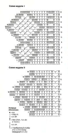 Crochet Border схема каймы с сердечками Filet Crochet, Crochet Borders, Crochet Stitches Patterns, Crochet Diagram, Crochet Chart, Motif Bikini Crochet, Crochet Curtain Pattern, Crochet Curtains, Crochet Doilies