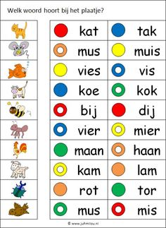 Learning Letters, Kids Learning, Afrikaans Language, Learn Dutch, Phonics Song, Dutch Language, Farm Theme, Letters And Numbers, Child Development