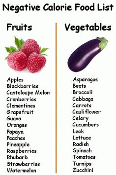 Negative #calorie #food list