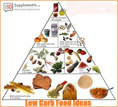 Low Carb Foods Ideas Top10supps Info